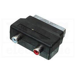 Slika za SCART ADAPTER-2XČINČ-AUD.OUT