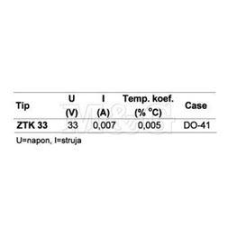 Slika za DIODA ZENER 1,3W ZTK 33